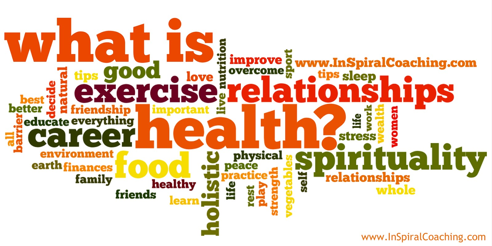 definitions of health hsc pdhpe definitions of health
